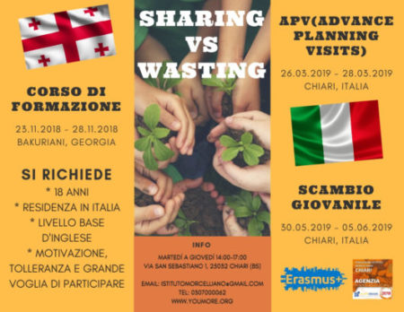 3.Sharing VS Wasting